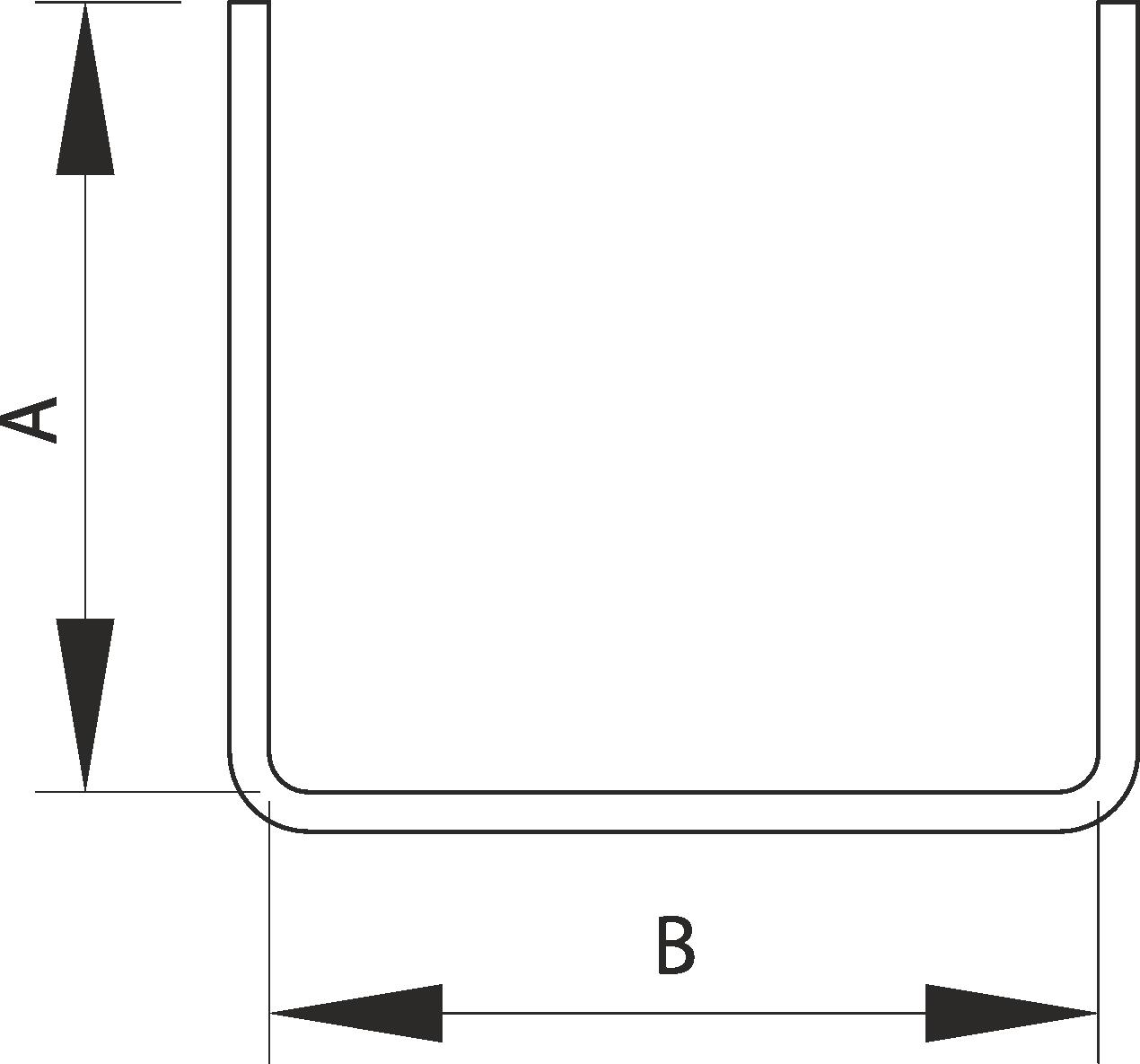 Βοηθητικές διατομές C