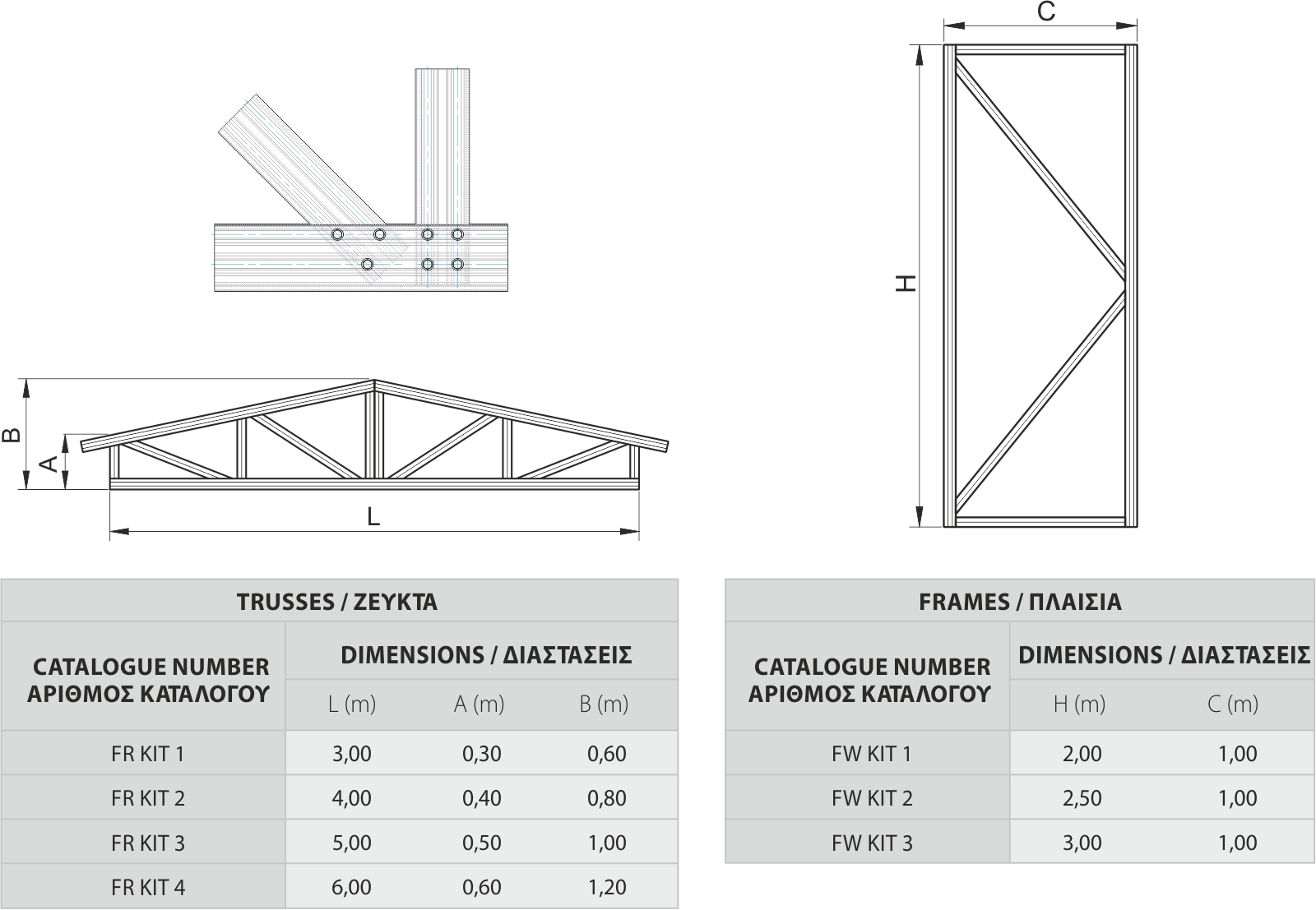 Trusses and frames of standard size