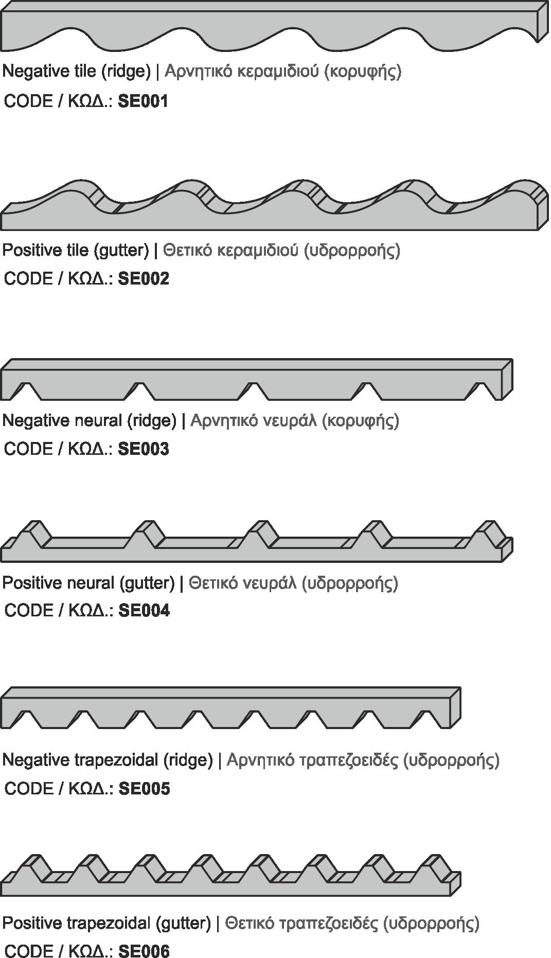 Σφραγιστικά πολυαιθυλενίου λαμαρίνας